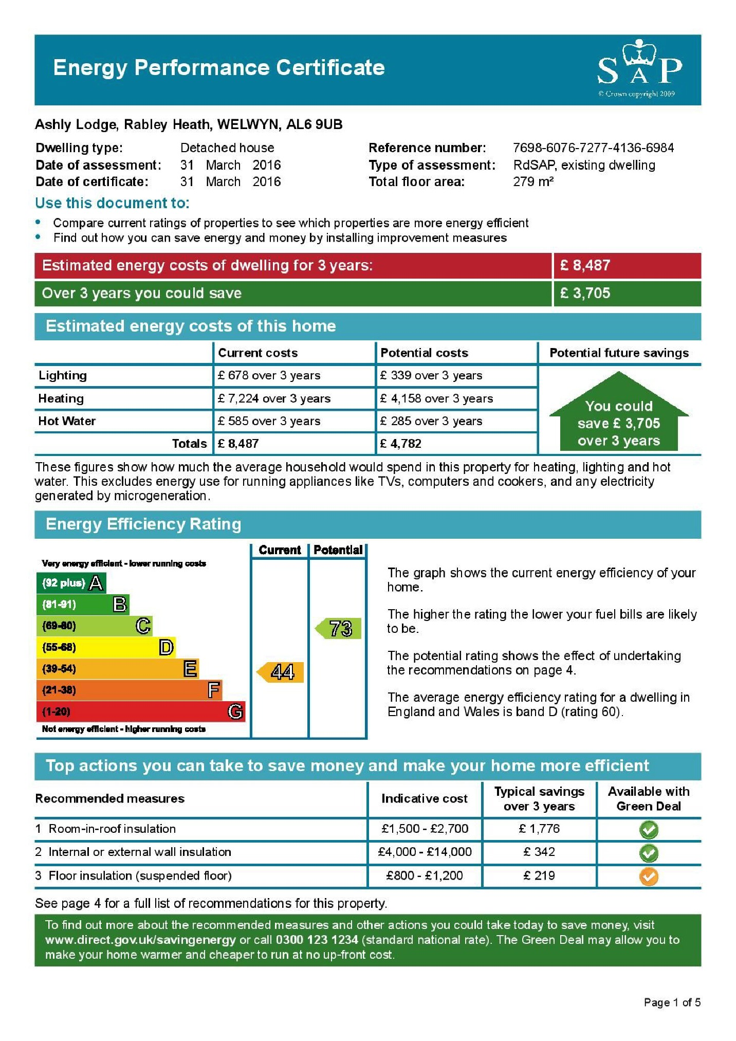 EPC Graph for Rabley Heath Road, Rabley Heath AL6 9UB
