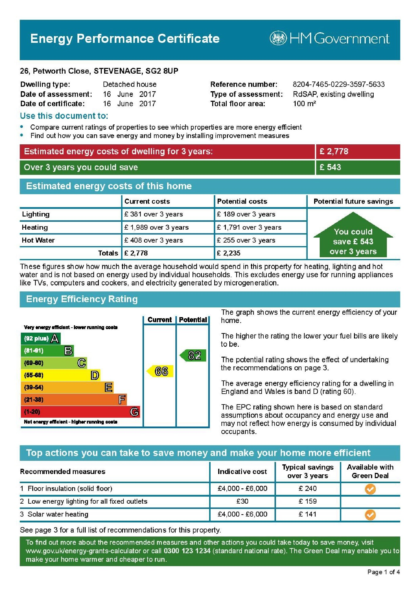 EPC Graph for Petworth Close, Bragbury End SG2 8UP