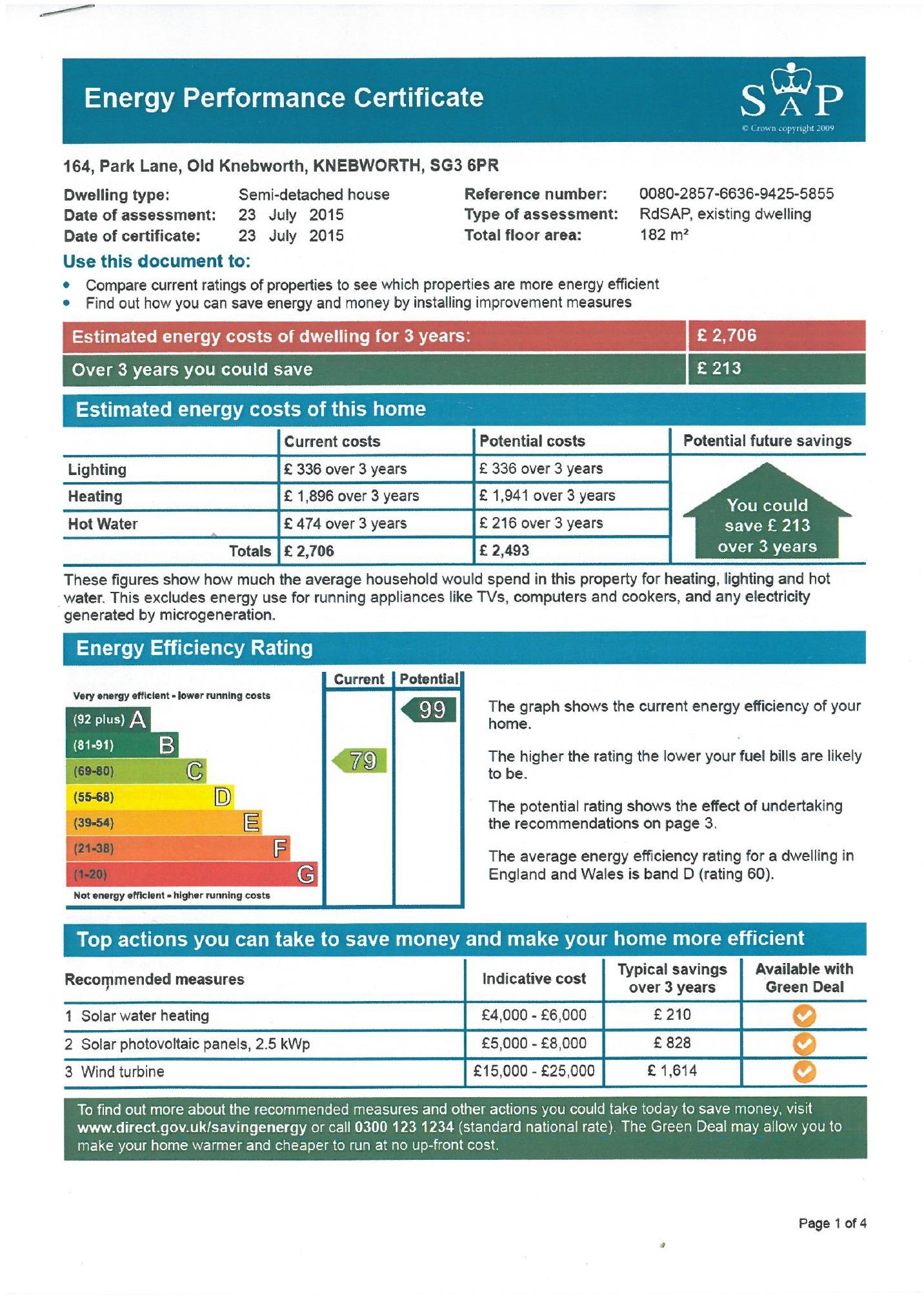 EPC Graph for Park Lane, Old Knebworth SG3 6PR