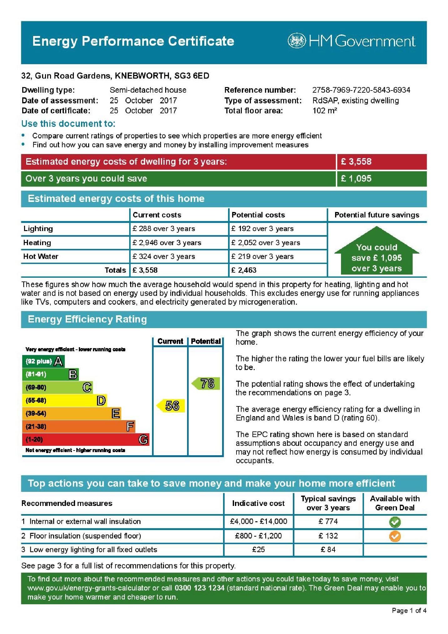 EPC Graph for Gun Road Gardens, Knebworth, SG3 6ED