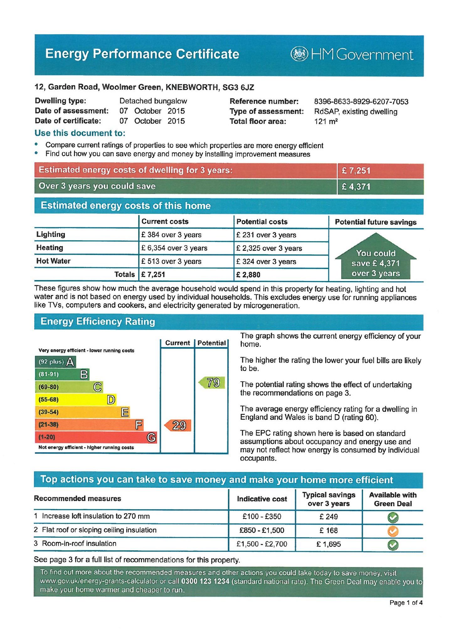 EPC Graph for Garden Road, Woolmer Green, SG3 6JZ