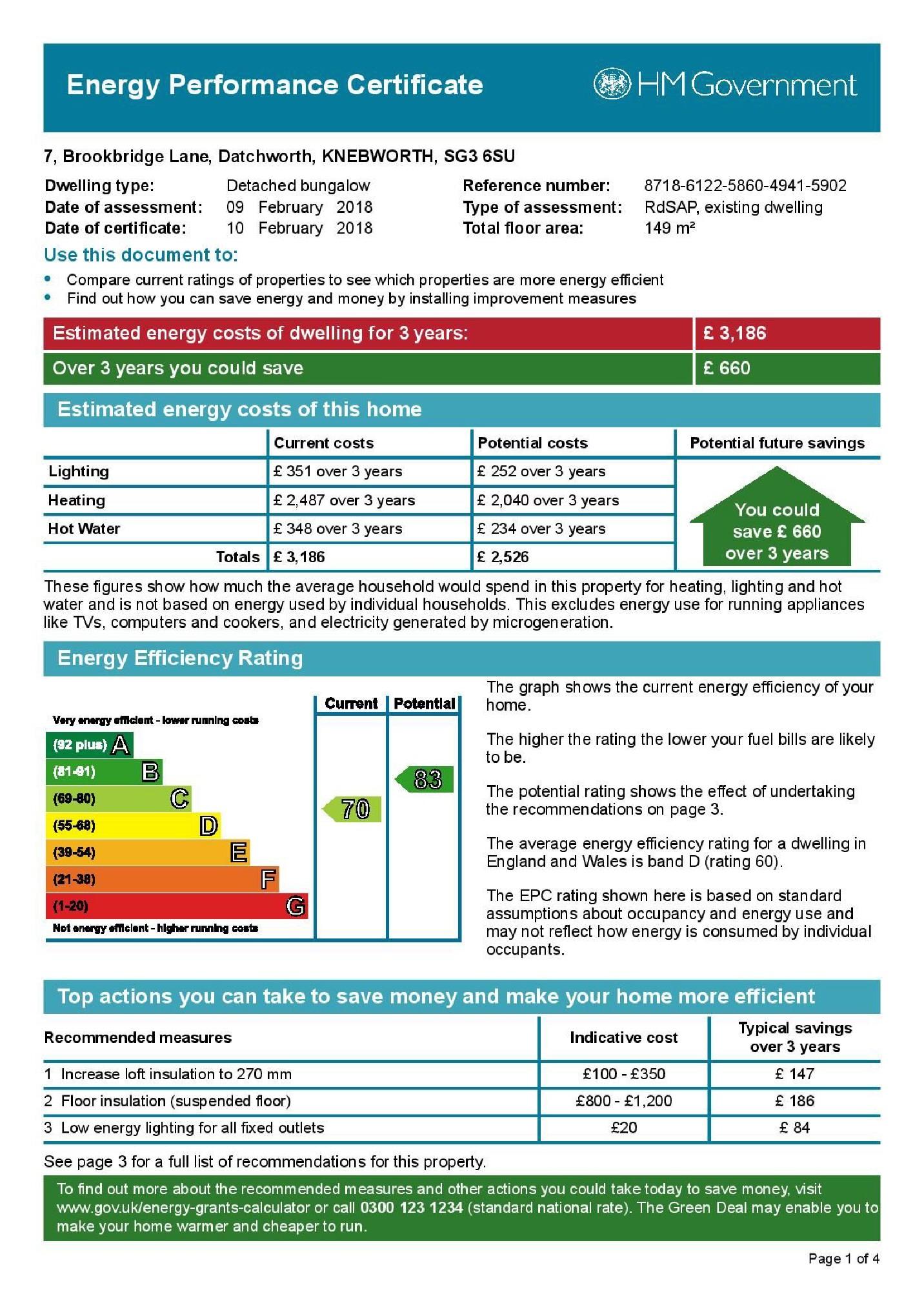 EPC Graph for Brookbridge Lane, Datchworth, SG3 6SU