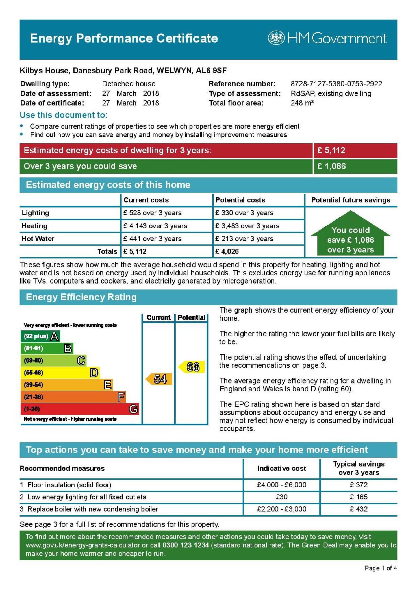 EPC Graph for Danesbury Park Road, Welwyn AL6 9SF