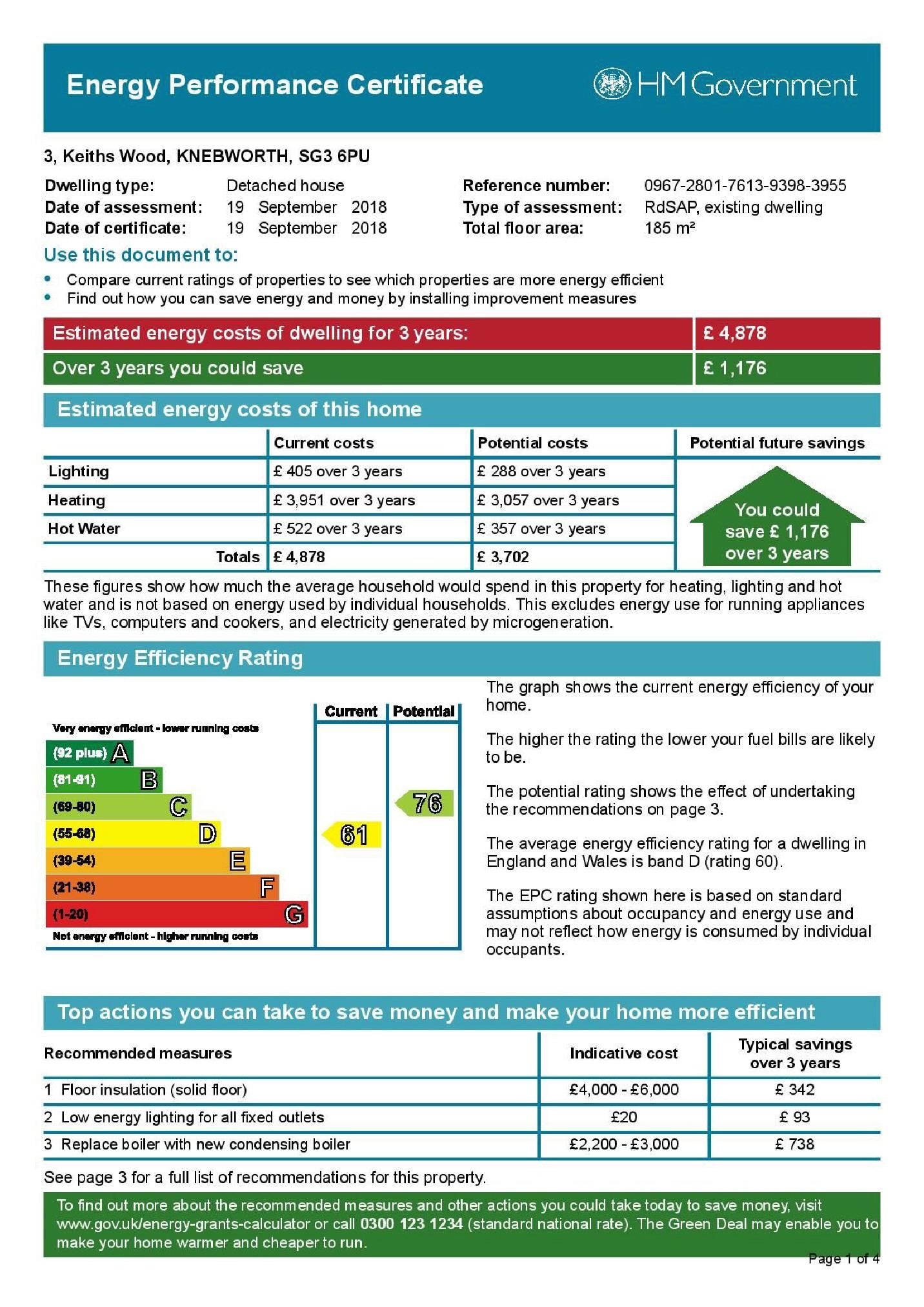 EPC Graph for Keiths Wood, Knebworth, SG3 6PU