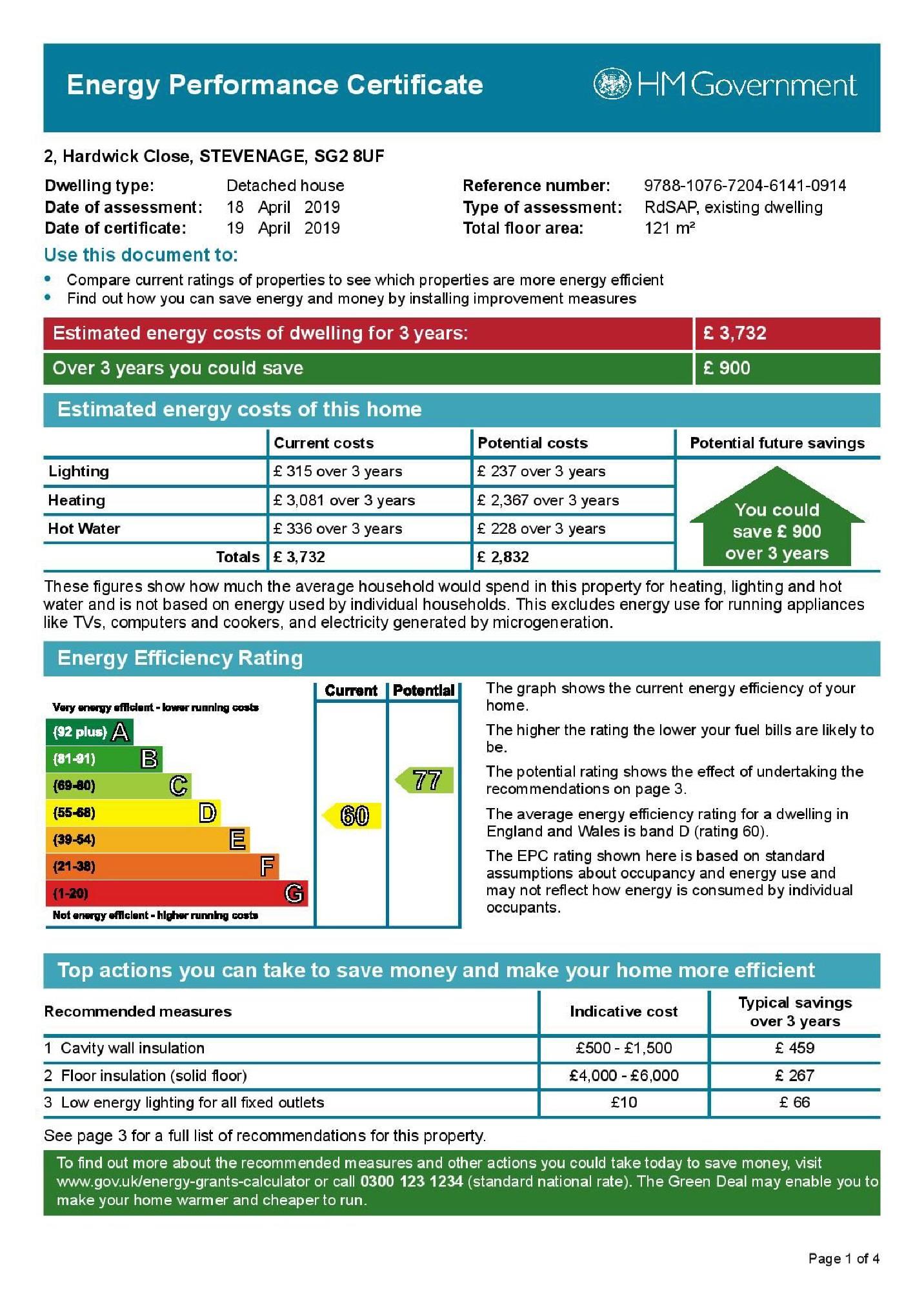 EPC Graph for Hardwick Close, Bragbury End, SG2 8UF
