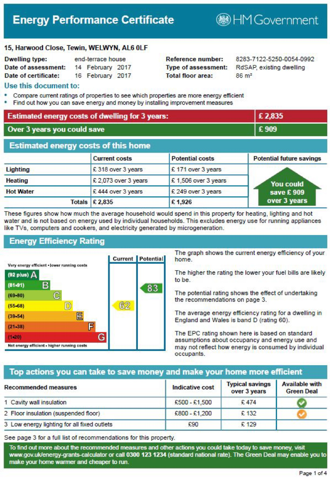 EPC Graph for Harwood Close, Tewin, Welwyn