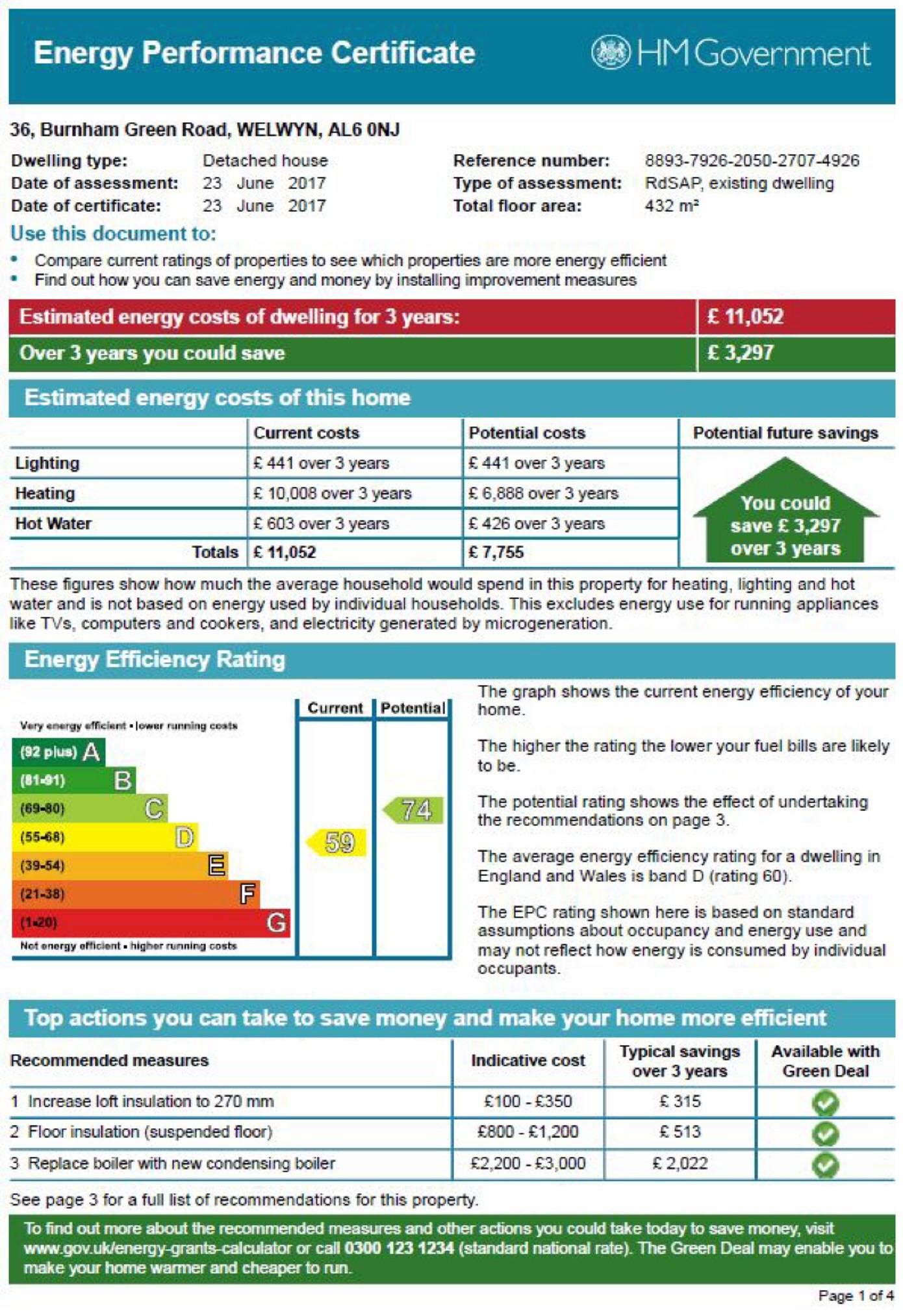 EPC Graph for Burnham Green Road, Burnham Green, Welwyn