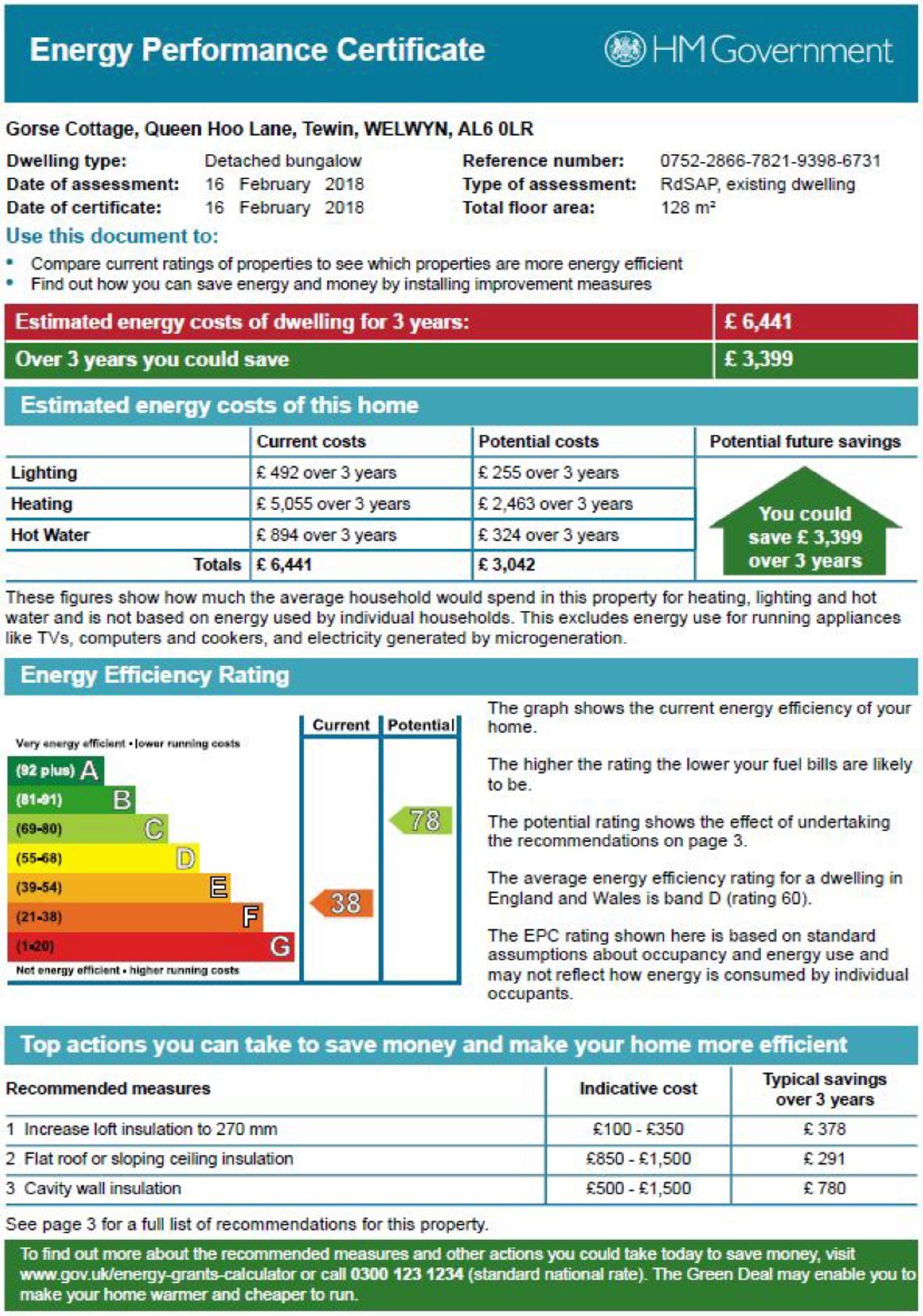 EPC Graph for Queen Hoo Lane, Tewin, Welwyn