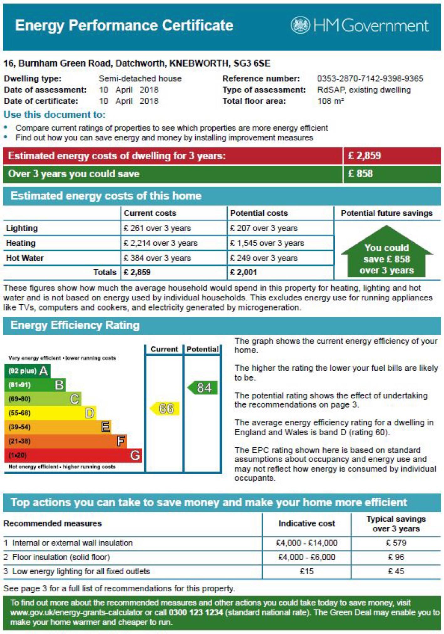 EPC Graph for Burnham Green Road, Bulls Green, Knebworth