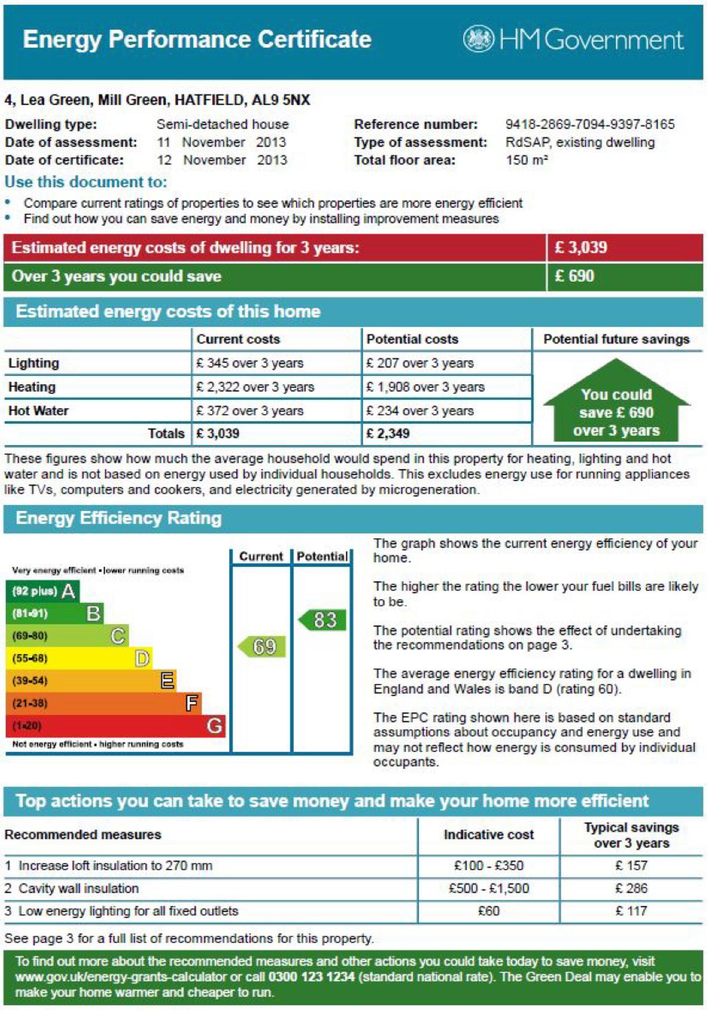 EPC Graph for Lea Green, Mill Green, Hatfield