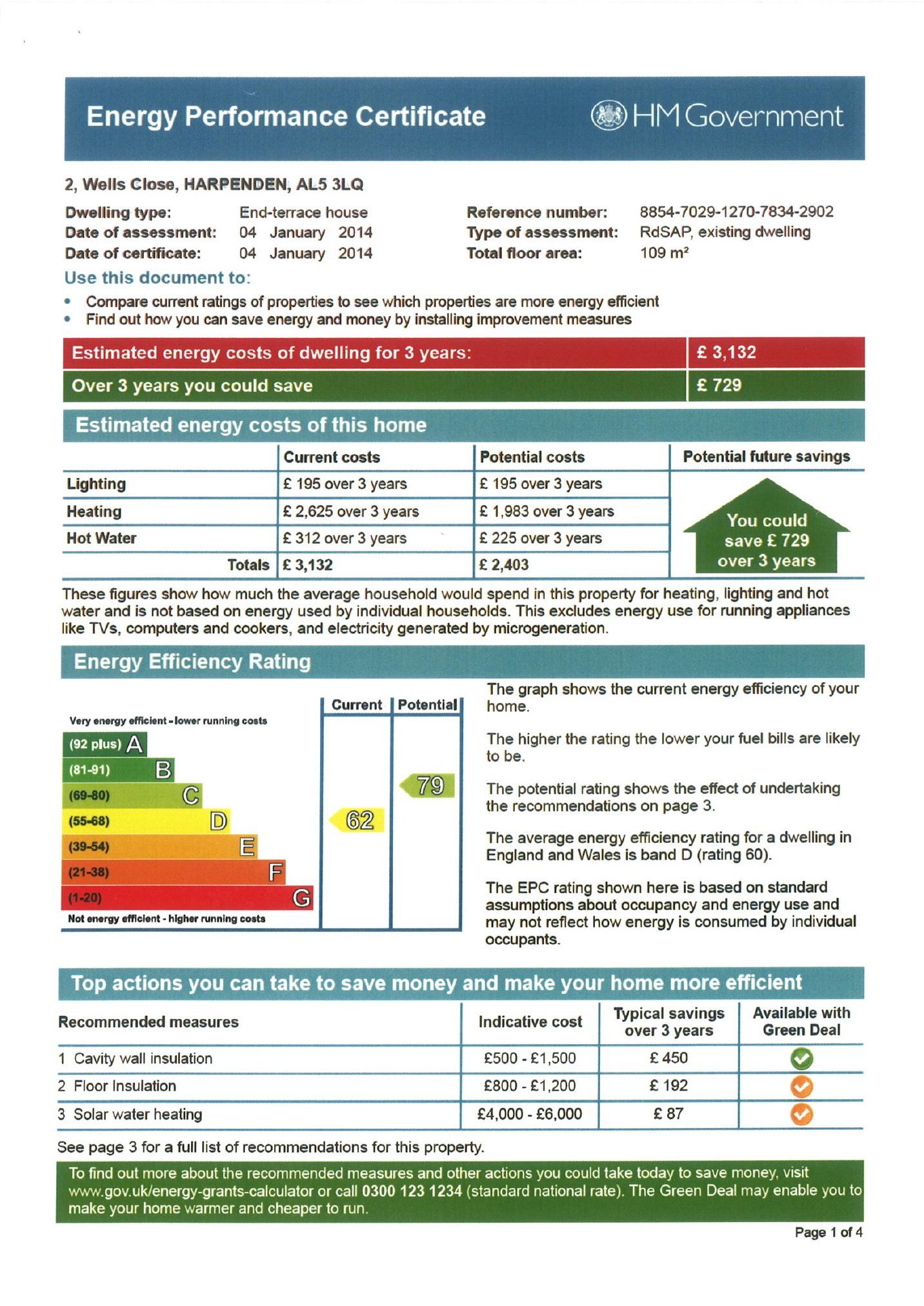 EPC Graph for Wells Close, Harpenden, Hertfordshire, AL5