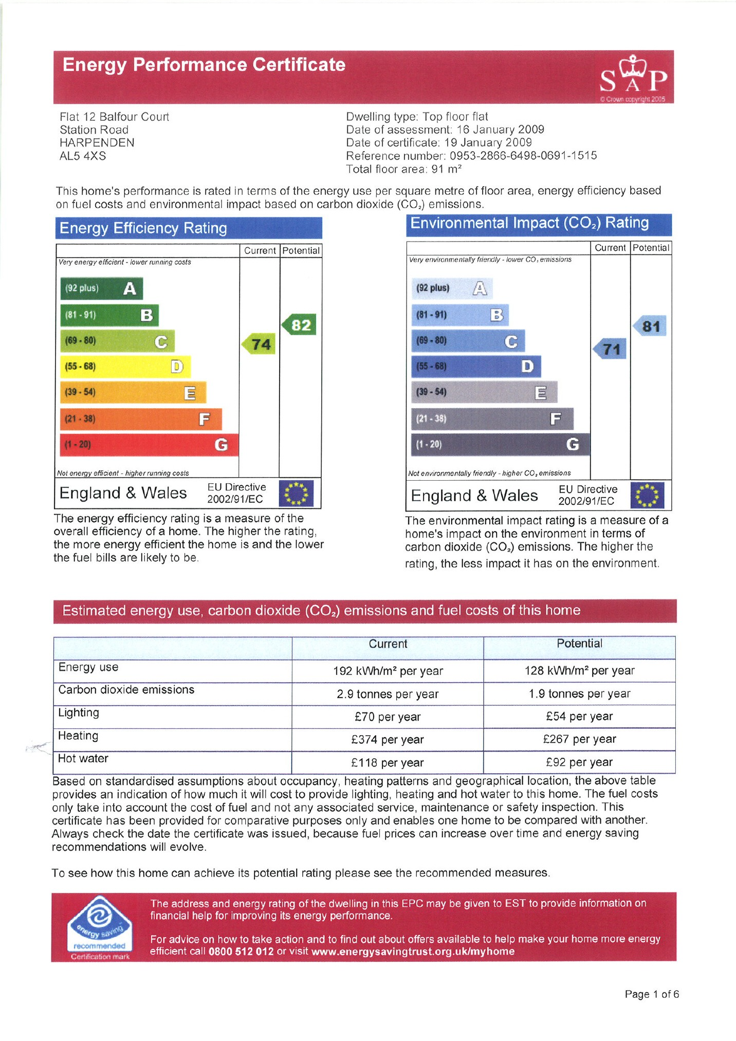 EPC Graph for Station Road, Harpenden, Hertfordshire, AL5