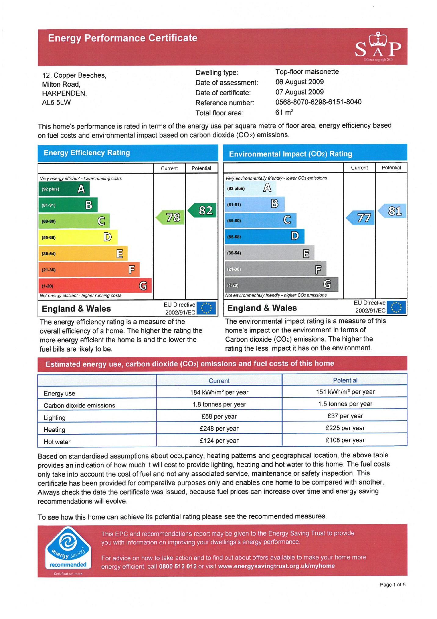 EPC Graph for Copper Beeches, Harpenden, Hertfordshire, AL5