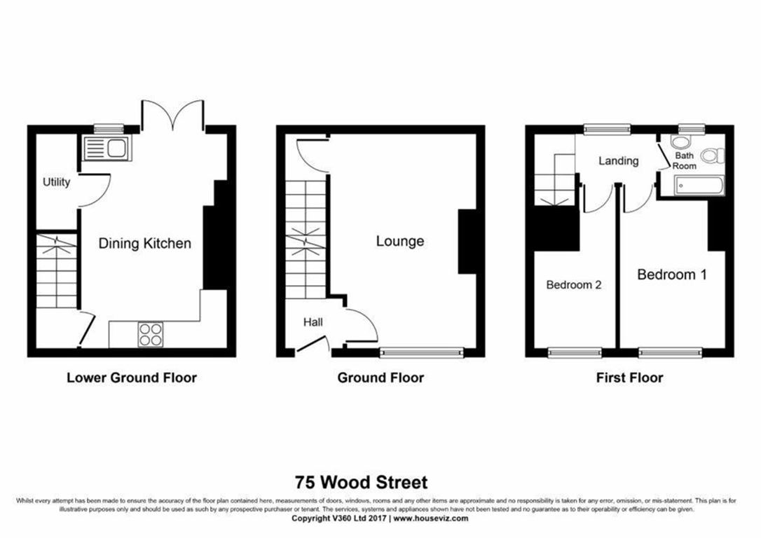 2 Bedrooms Terraced House for sale in Wood Street, Longwood, Huddersfield