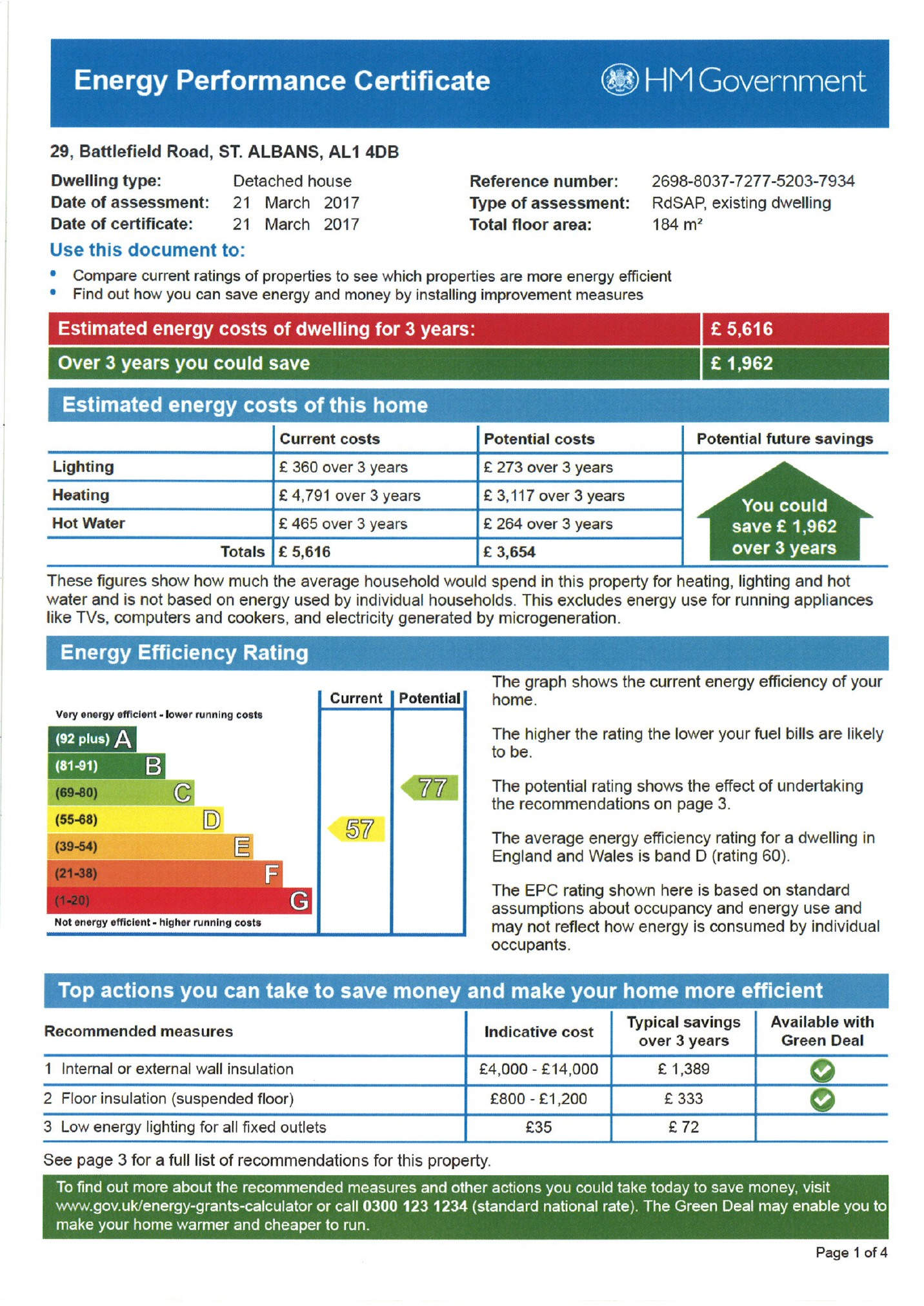 EPC Graph for Battlefield Road, St Albans, Hertfordshire