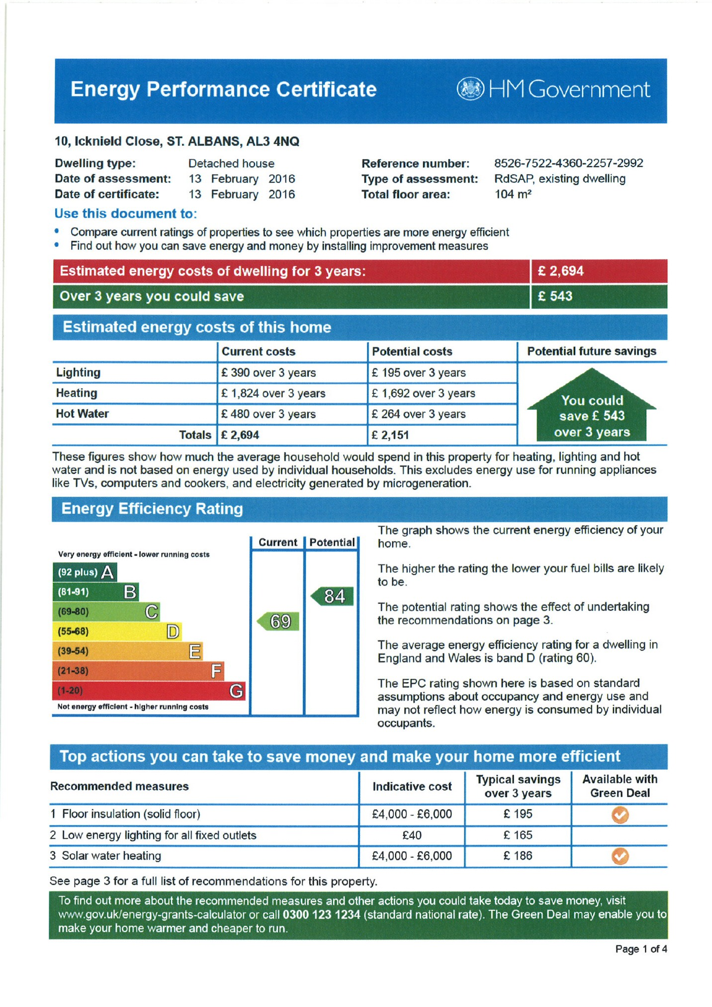 EPC Graph for Icknield Close, St Albans, Hertfordshire