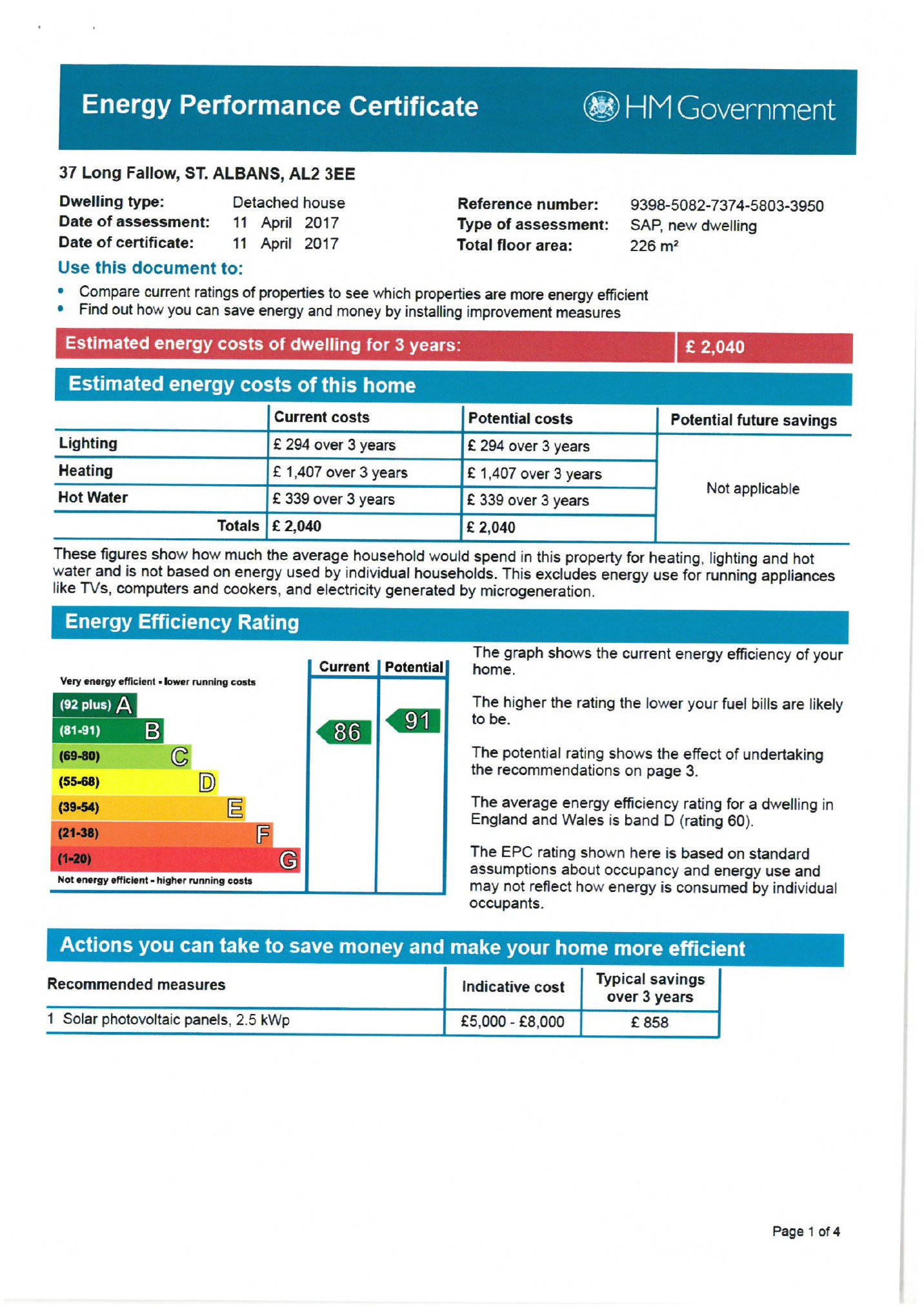 EPC Graph for Long Fallow, St Albans, Hertfordshire