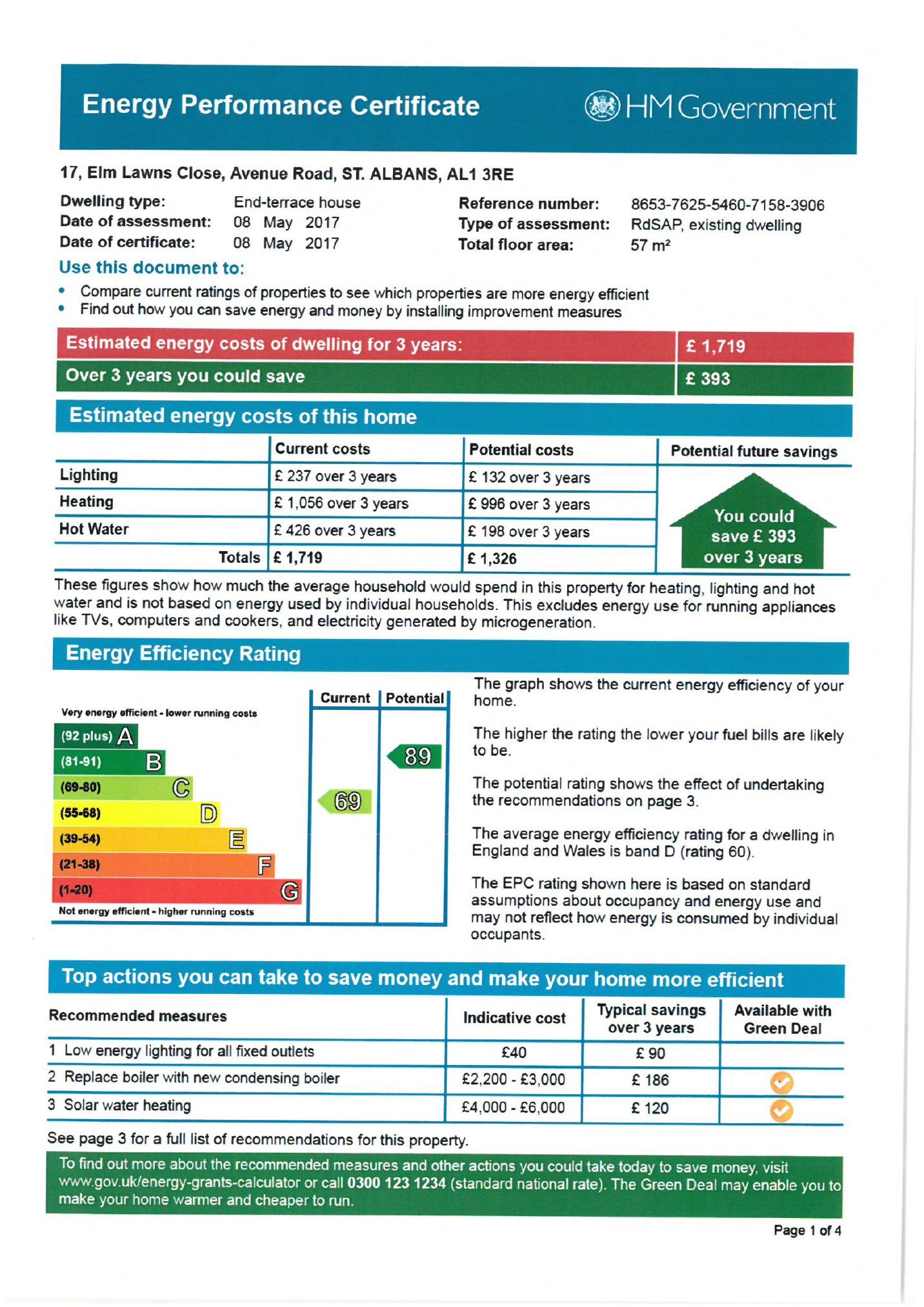 EPC Graph for Elm Lawns Close, St Albans, Hertfordshire