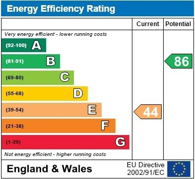 EPC Graph for Cherry Orchard, West Drayton, Middlesex, UB7