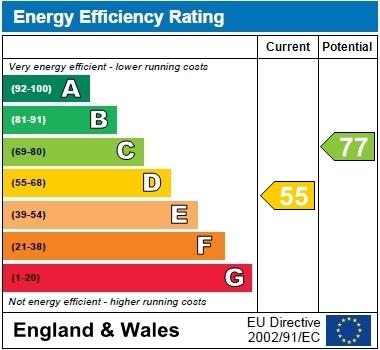 EPC Graph for Colham Green Road, Hillingdon, Middlesex, UB8