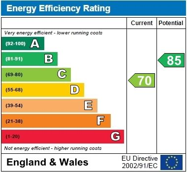 EPC Graph for Jasmine Terrace, West Drayton, Middlesex, UB7