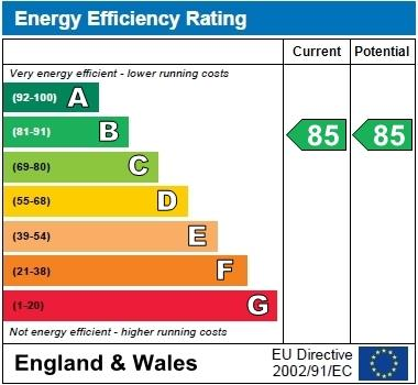 EPC Graph for Otter Way, Yiewsley, Middlesex, UB7