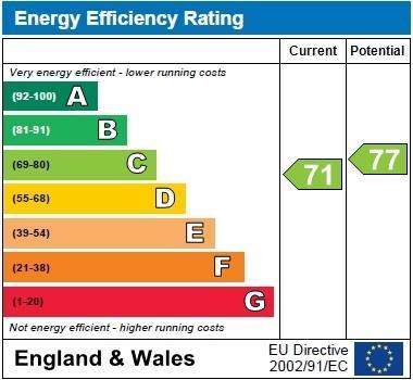 EPC Graph for Clarkes Drive, Hillingdon, UB8
