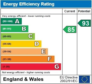 EPC Graph for Autumn Way, West Drayton, Middlesex, UB7