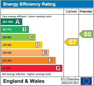 EPC Graph for Newcombe Rise, Yiewsley, Middlesex, UB7