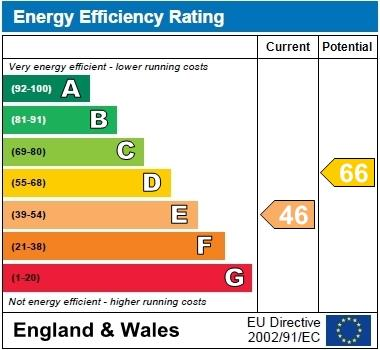 EPC Graph for Station Road, Ashford, Middlesex, TW15
