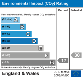 EPC Graph for Doleham Close, Guestling, East Sussex