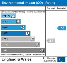 EPC Graph for Normanby, Sinnington, York, YO62 6RH