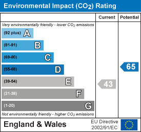 EPC for Woodlands, The Common, Swansea