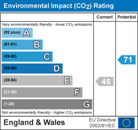 Epc rating
