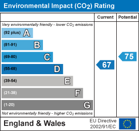 EPC Graph for Dark Lane, Whittle-Le-Woods, Chorley
