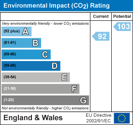 EPC Graph for Northiam Road, Rye, East Sussex