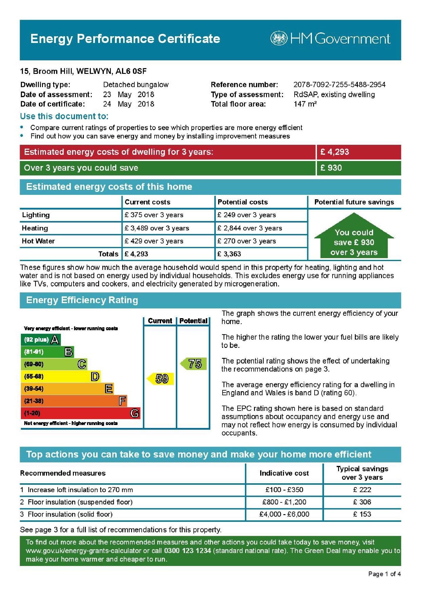 EPC Graph for Broom Hill, Oaklands, Welwyn AL6 0SF