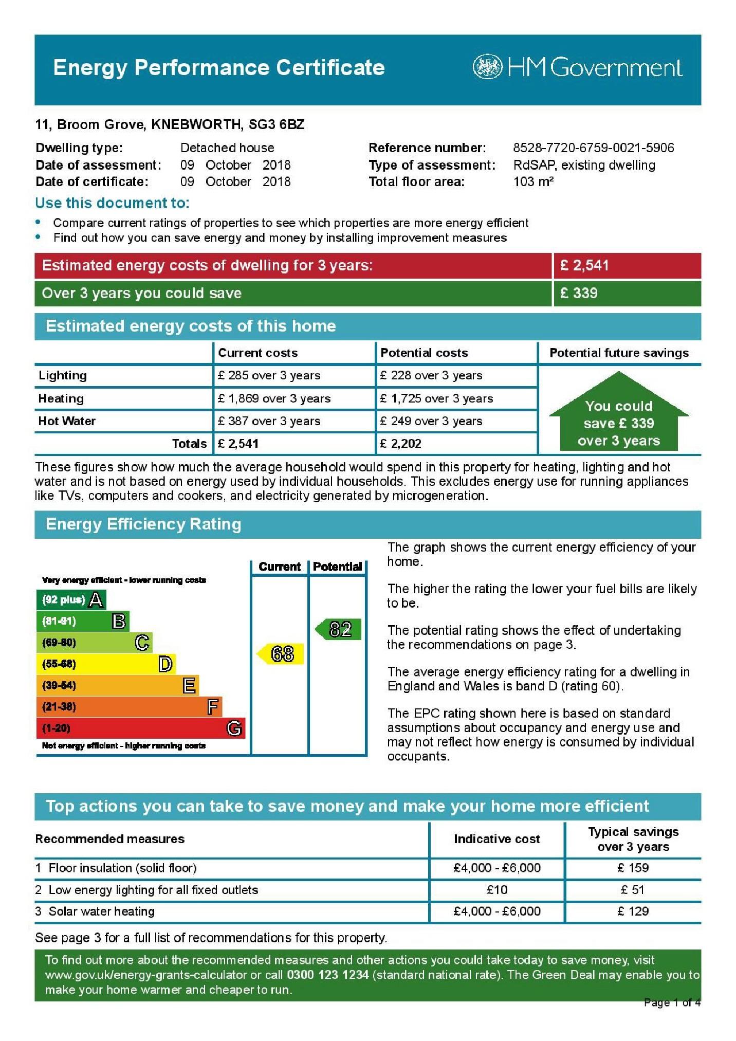 EPC Graph for Broom Grove, Knebworth, SG3 6BZ