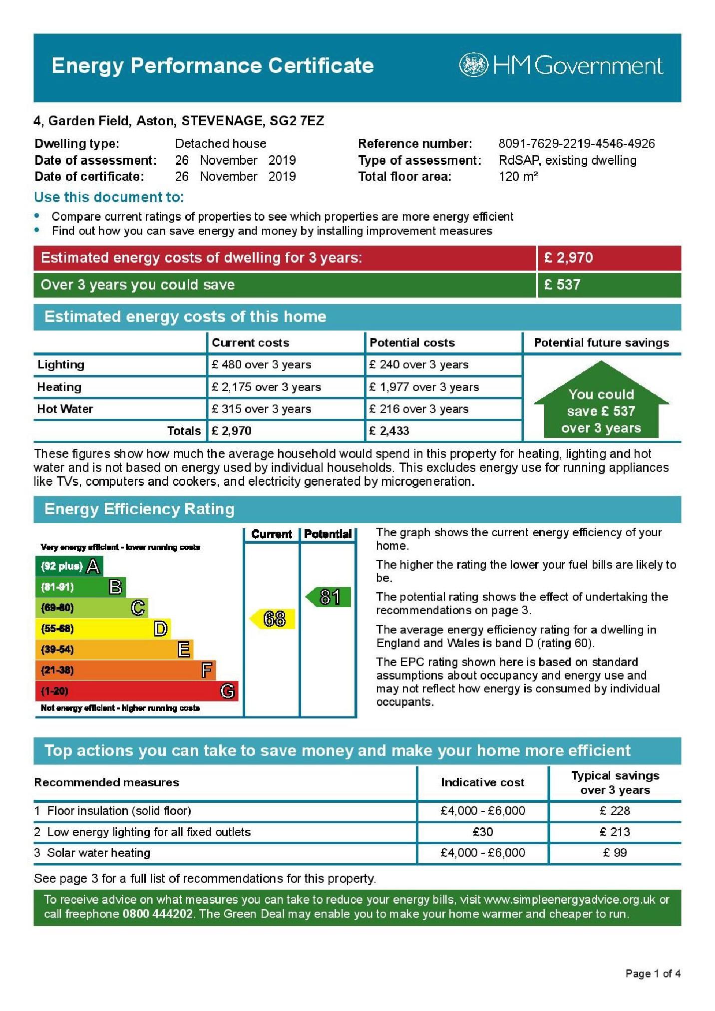 EPC Graph for Garden Field, Aston, SG2 7EZ