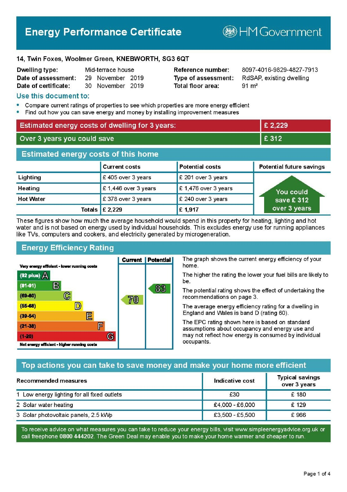 EPC Graph for Twin Foxes, Woolmer Green SG3 6QT