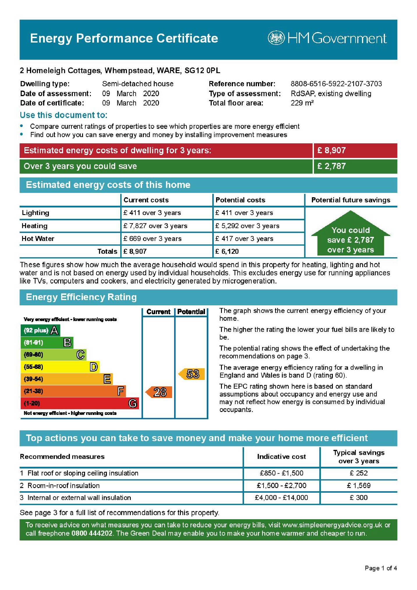 EPC Graph for Homeleigh Cottages, Whempstead SG12 0PL