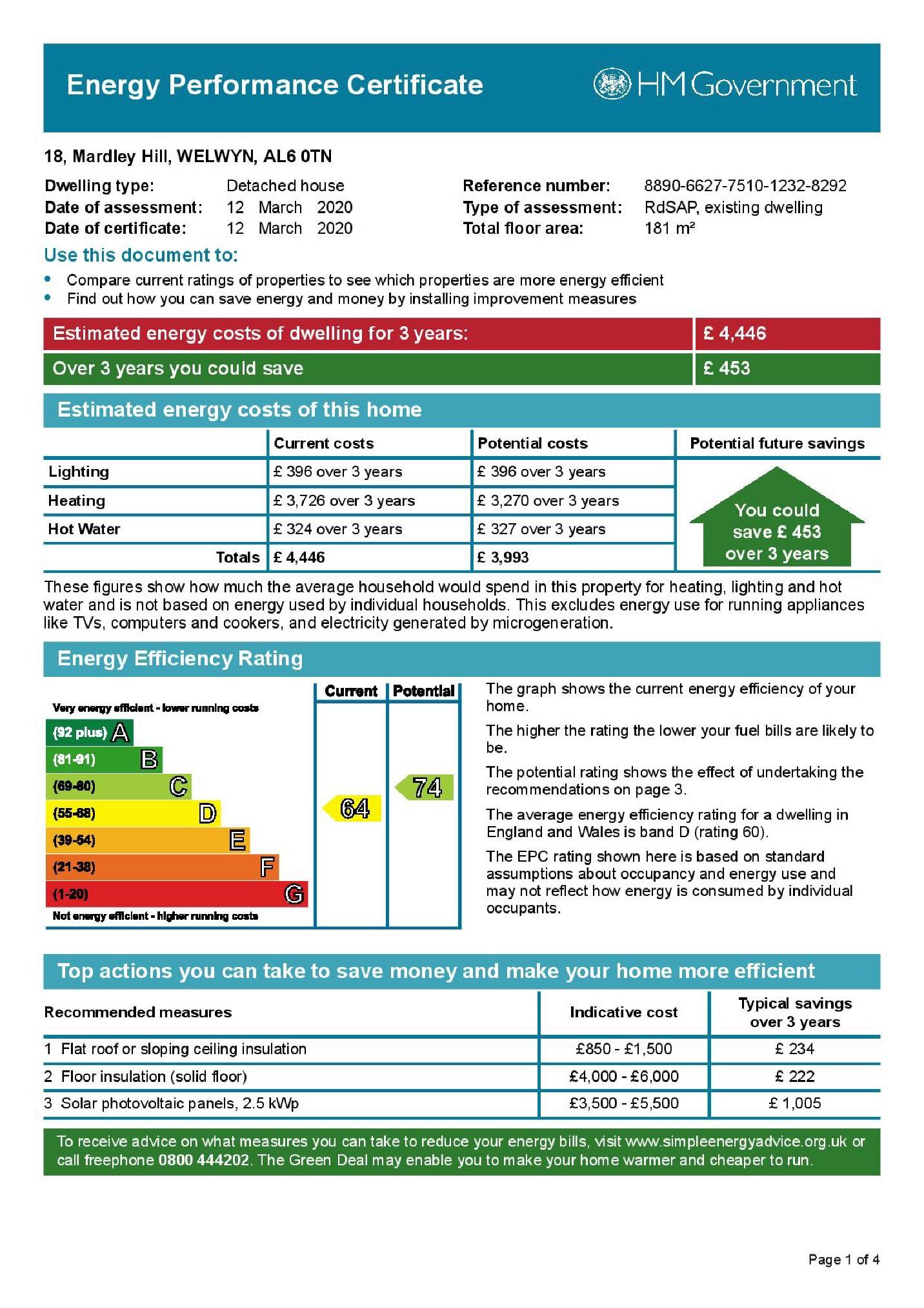 EPC Graph for Mardley Hill, Mardley Heath, Welwyn AL6 0TN