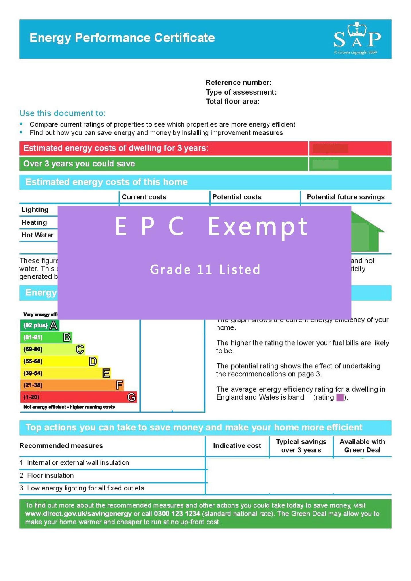 EPC Graph for St Albans Road, Codicote SG4 8UT