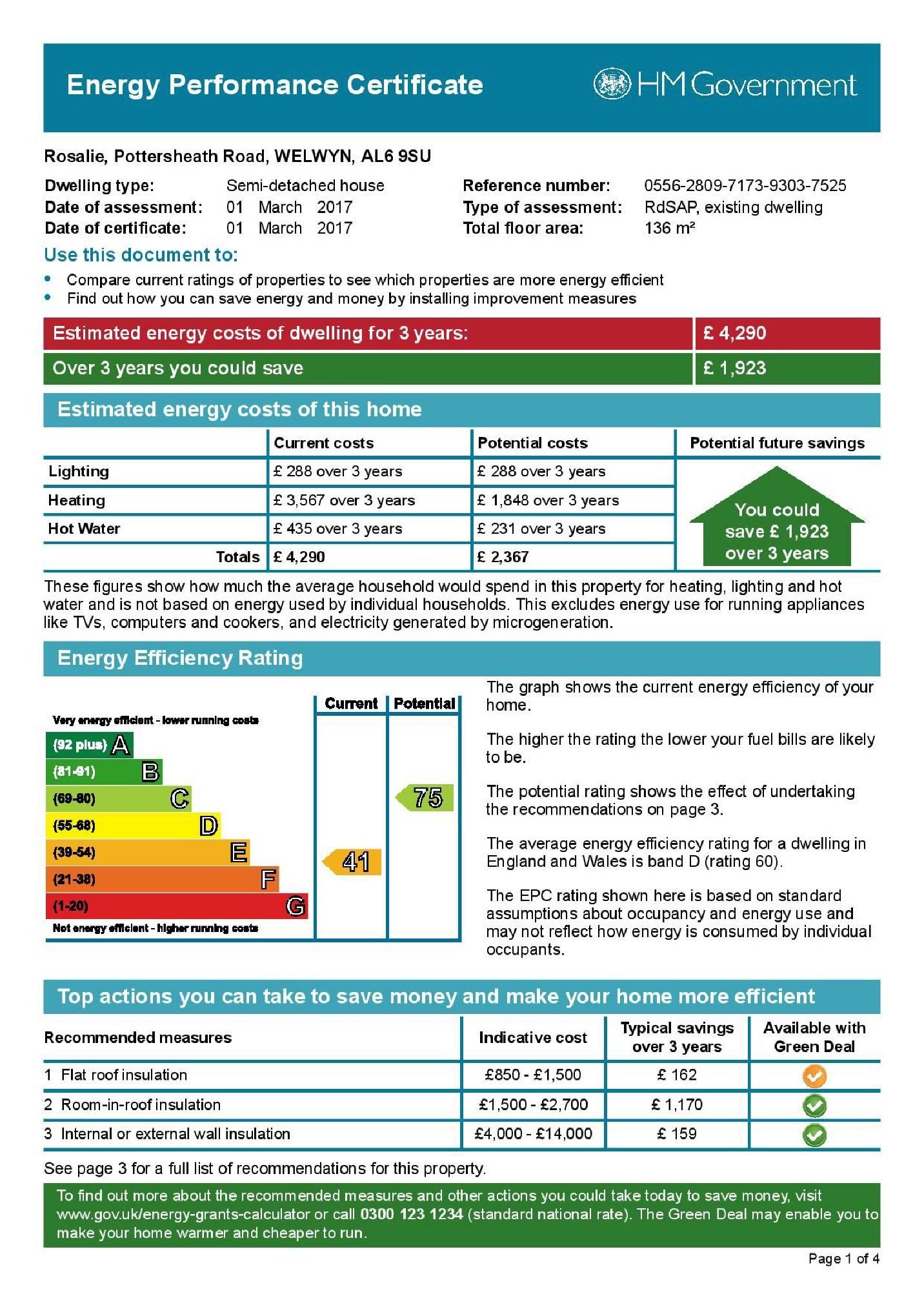 EPC Graph for Pottersheath Road, Pottersheath Welwyn AL6 9SU