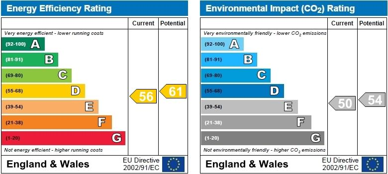 EPC Graph for Oakbury Road, Fulham, London, SW6