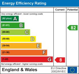 8 of 82 Energy Efficiency Score