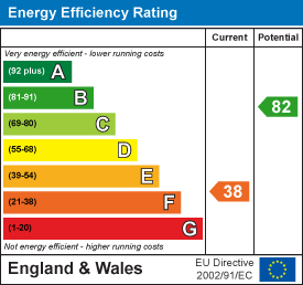 energy efficiency rating for Centre Road, Soham, Ely