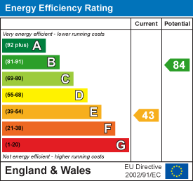 43 of 84 Energy Efficiency Score