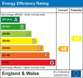 Energy Performance Certificate for Parsonage Road, Horsham