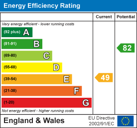 Energy Performance Certificate for Sycamore Avenue, Horsham